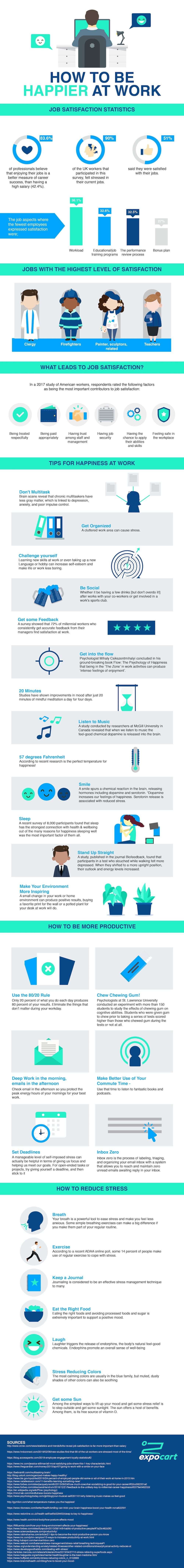 Top Tips on Work Happiness, Productivity Hacks inforgraphic